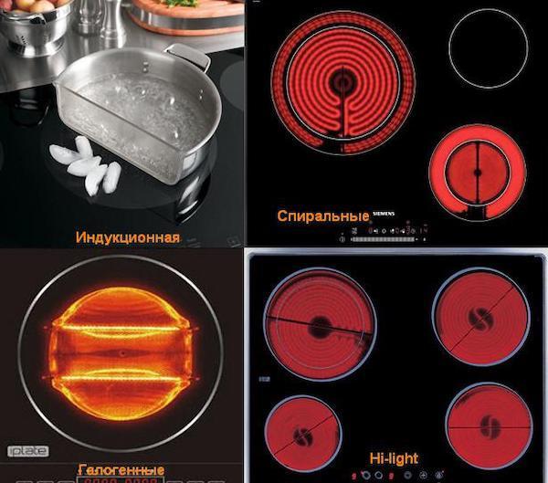 Какая плита лучше индукционная или стеклокерамика