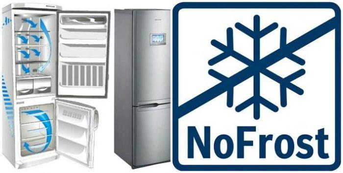 Рейтинг холодильников Ноу Фрост - ТОП 15