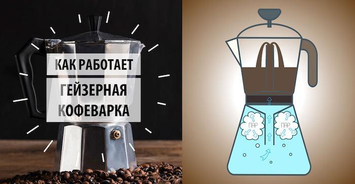 Гейзерная кофеварка: Как работает и как пользоваться кофеваркой гейзерного типа