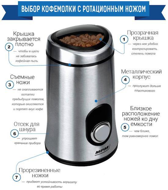 Как выбрать электрическую кофемолку для дома (электрические, ручные, жерновые)