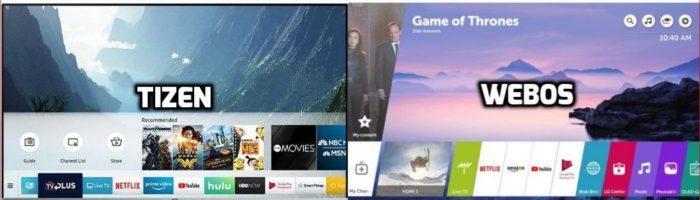 Какой телевизор лучше Самсунг или LG - Сравнение брендов