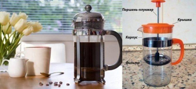 Устройство и принцип работы кофемашины