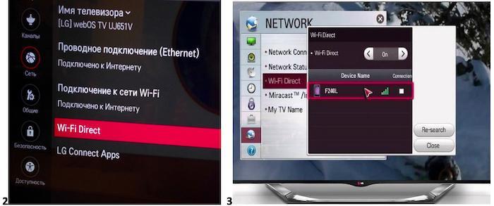 Как подключить смартфон к телевизору через WiFi - Все способы подключения