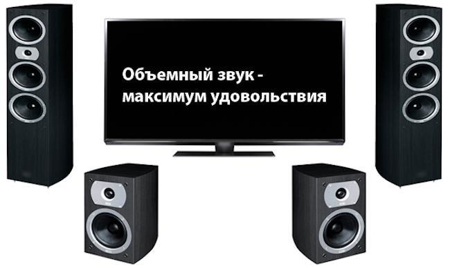 Какие колонки выбрать для телевизора - Рейтинг акустики к телевизору