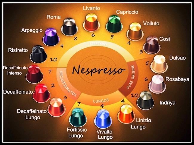 Как работает капсульная кофемашина: виды и совместимость капсул разных брендов