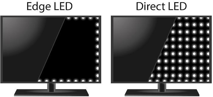 Как выбрать телевизор для дома: на что обратить внимание при покупке телевизора