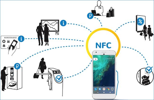 Что такое NFC в смартфоне: подключение, настройка, инструкция