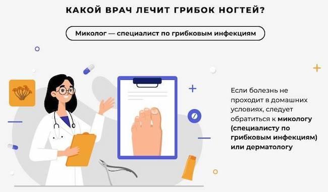 Лучшее эффективное средство от грибка ногтей на ногах - Рейтинг ТОП 12