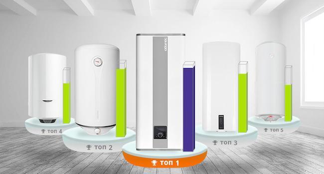 Рейтинг водонагревателей накопительных на 50 литров - ТОП 11